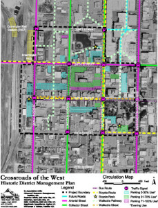 Crossroads of the West National Historic District Management Plan